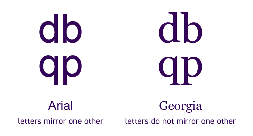 """Comparing letter shapes in Arial and Georgia. Arial uses 'mirrored' letter shapes for """"d,b,p and q"""" whereas Georgia does not."""